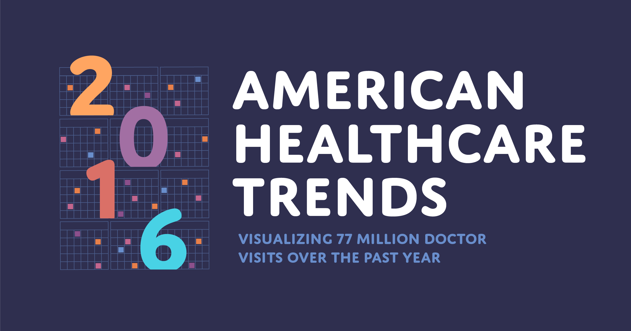 American healthcare trends in 2016