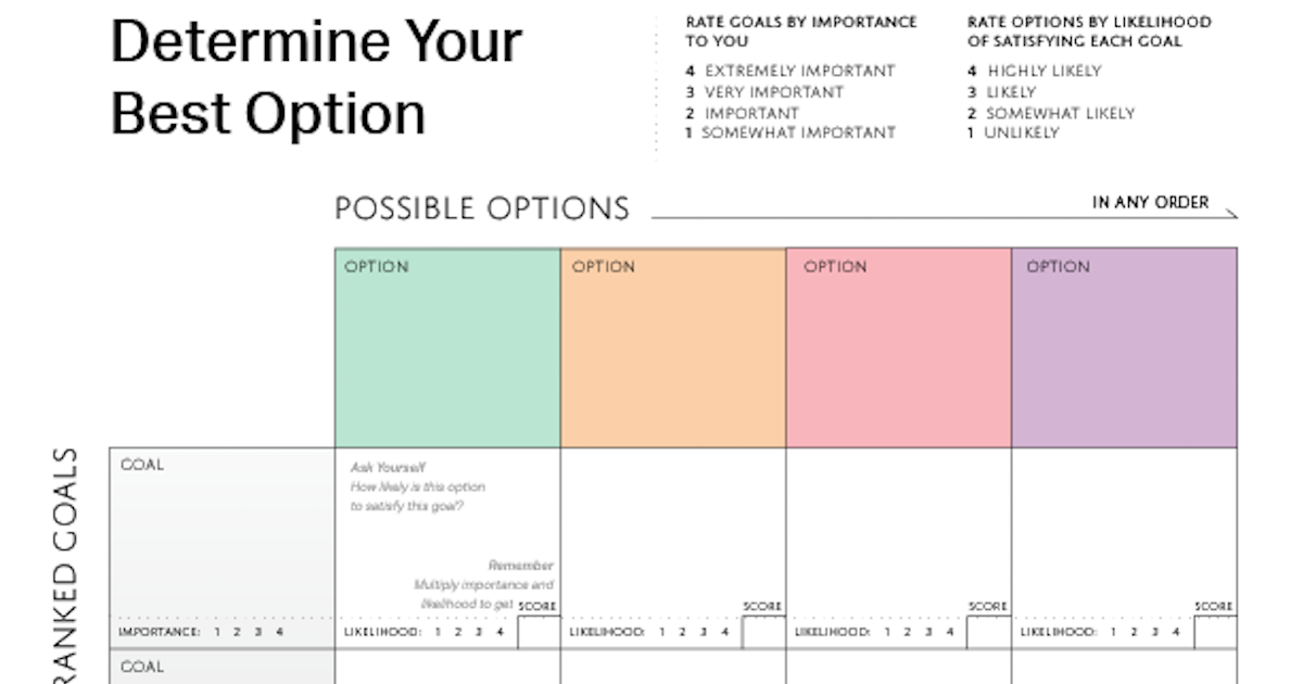 Use this healthcare decision-making tool and framework