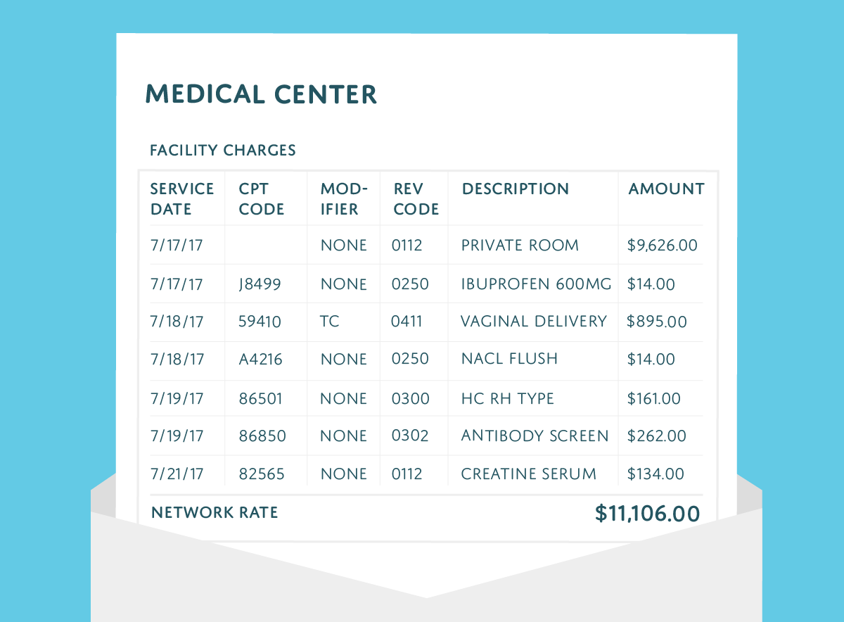 medical bill with facility charges