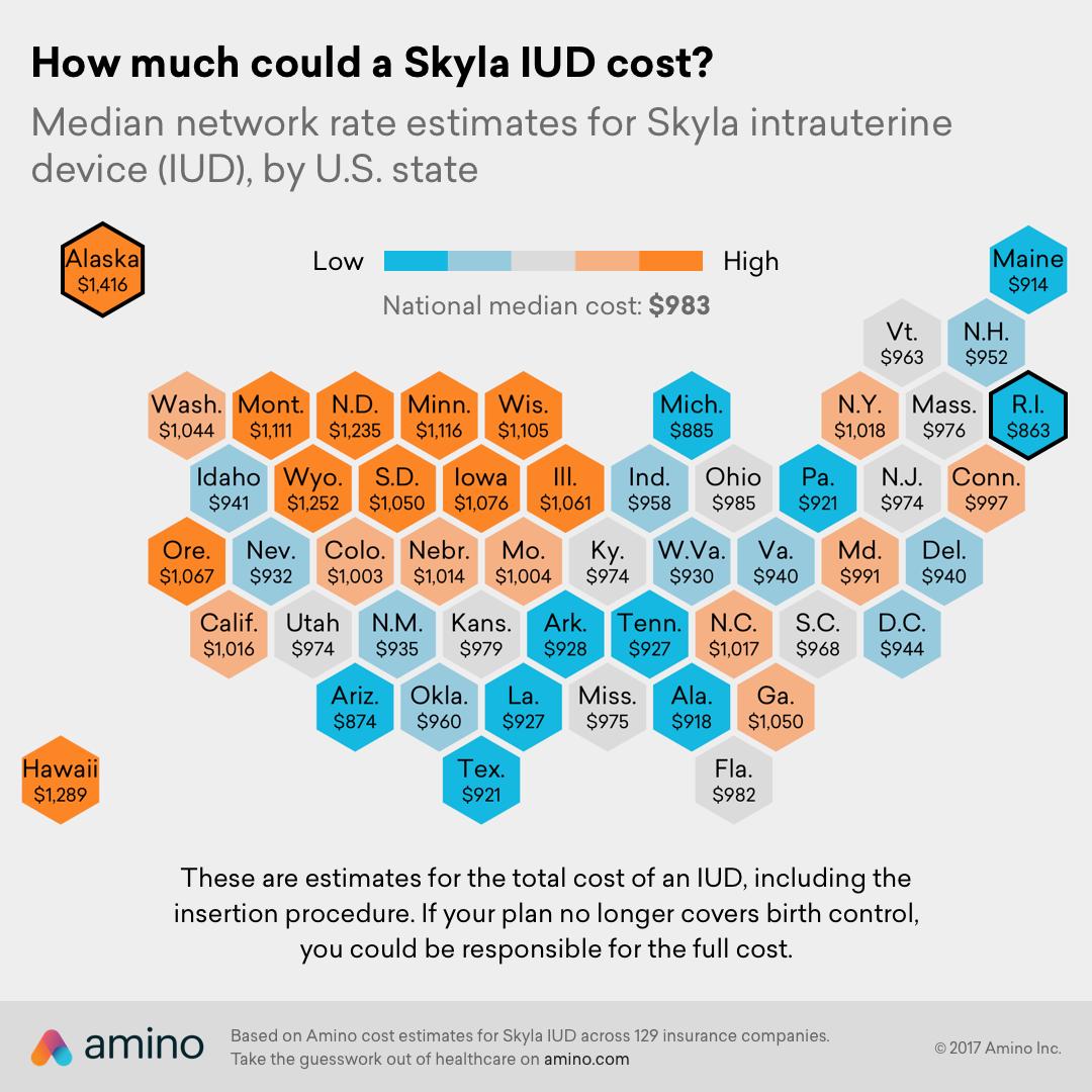 Skyla IUD cost