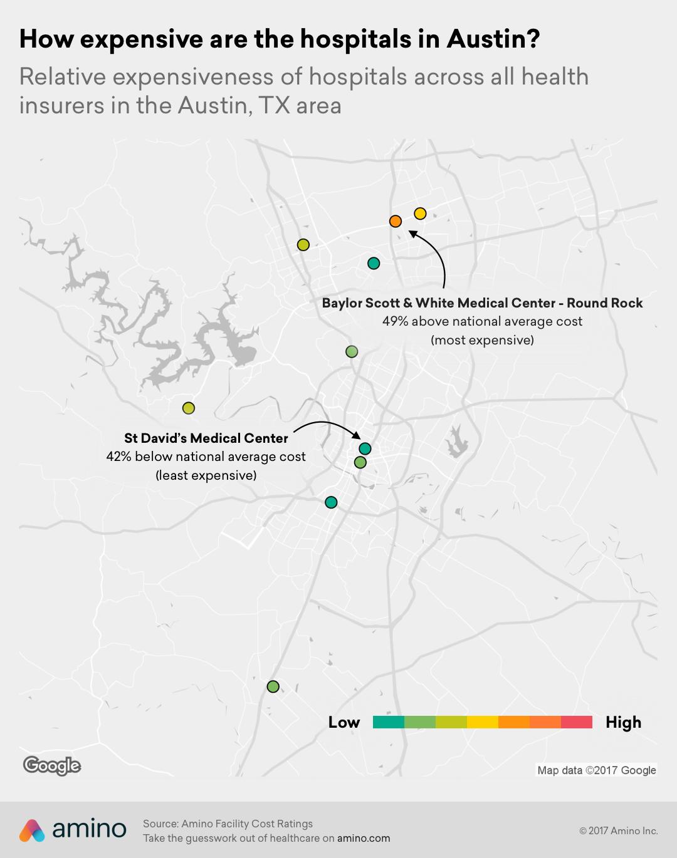 Austin hospital cost variation