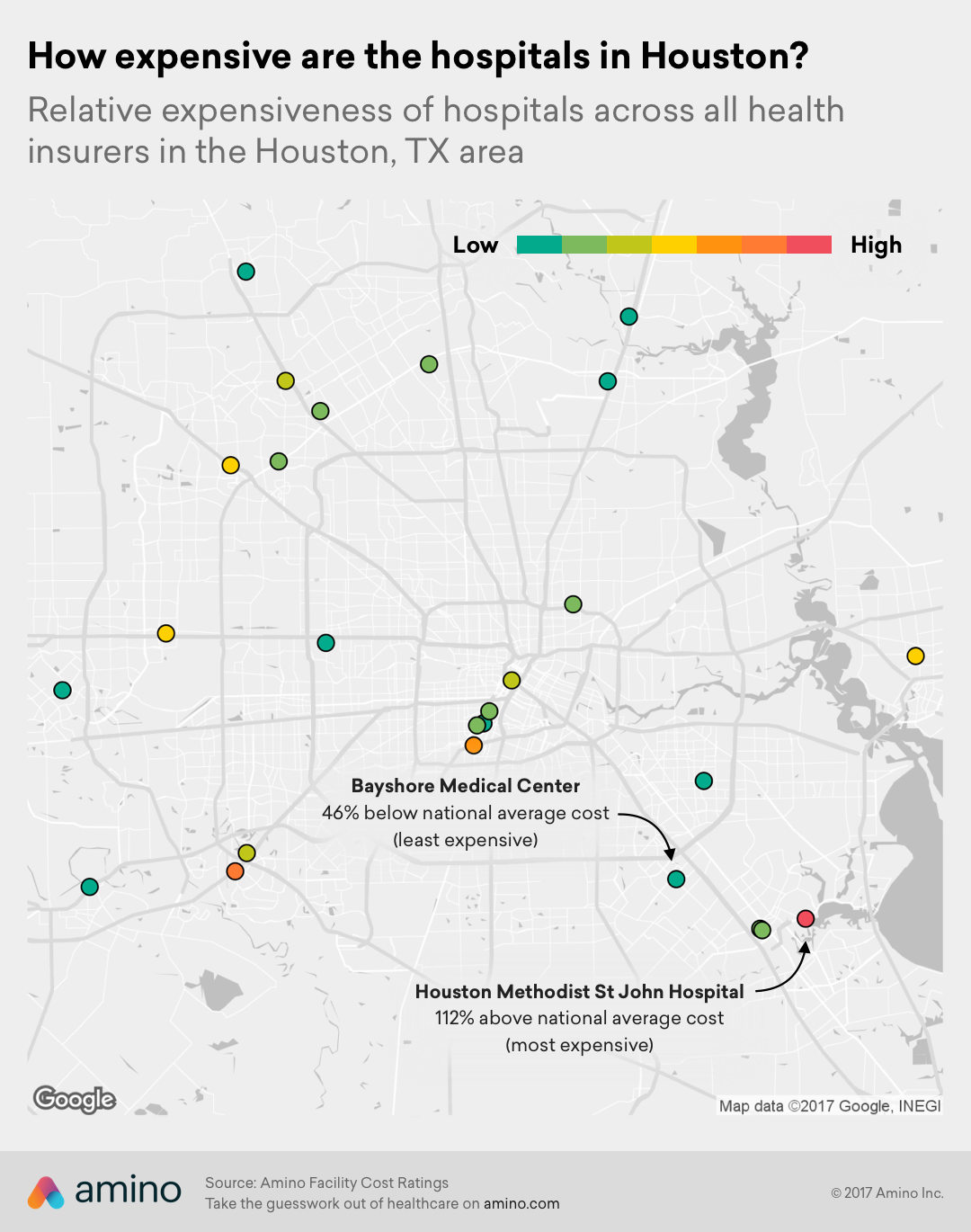 The 5 most and least expensive hospitals in Houston