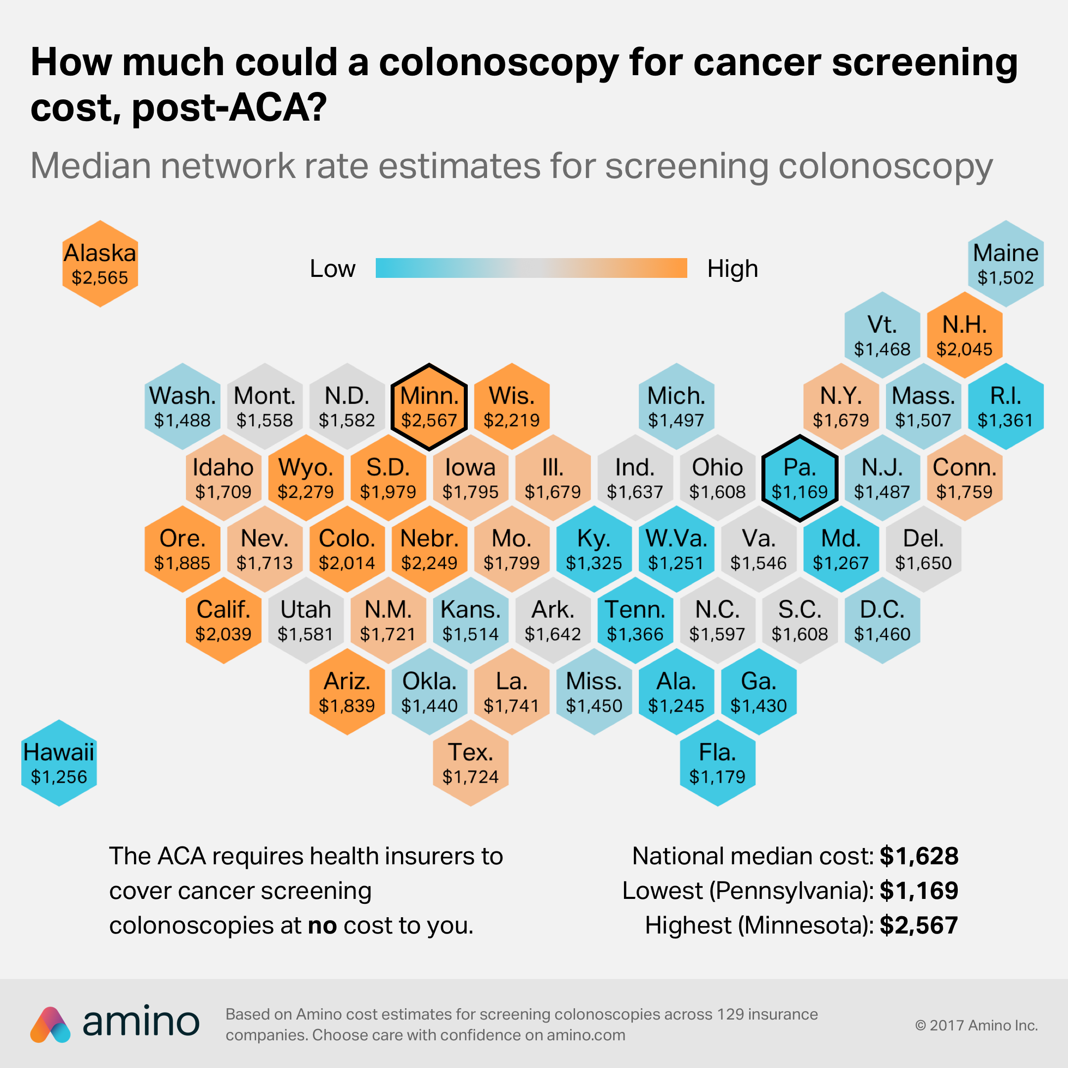 A Routine Mammogram Could Cost More Than 200
